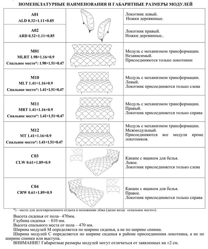 Модульный диван Люмьер, фото 10