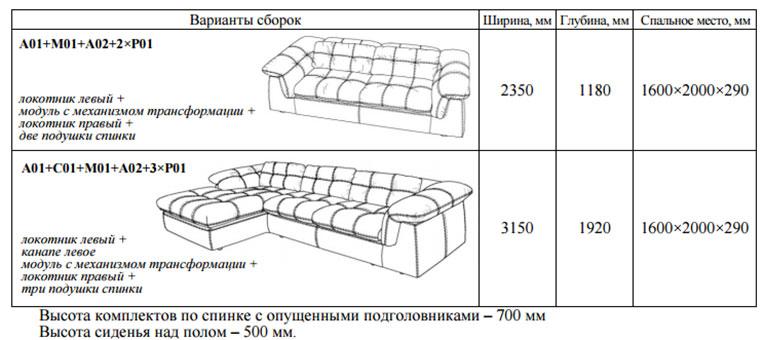 Модульный диван Савой, фото 10