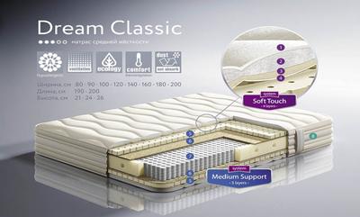 Матрас Dream Classic, фото 1