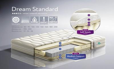 Матрас Dream Standard, фото 1